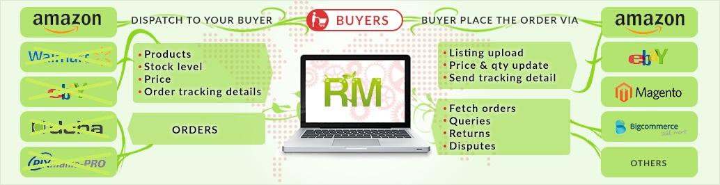 amazon ebay arbitrage